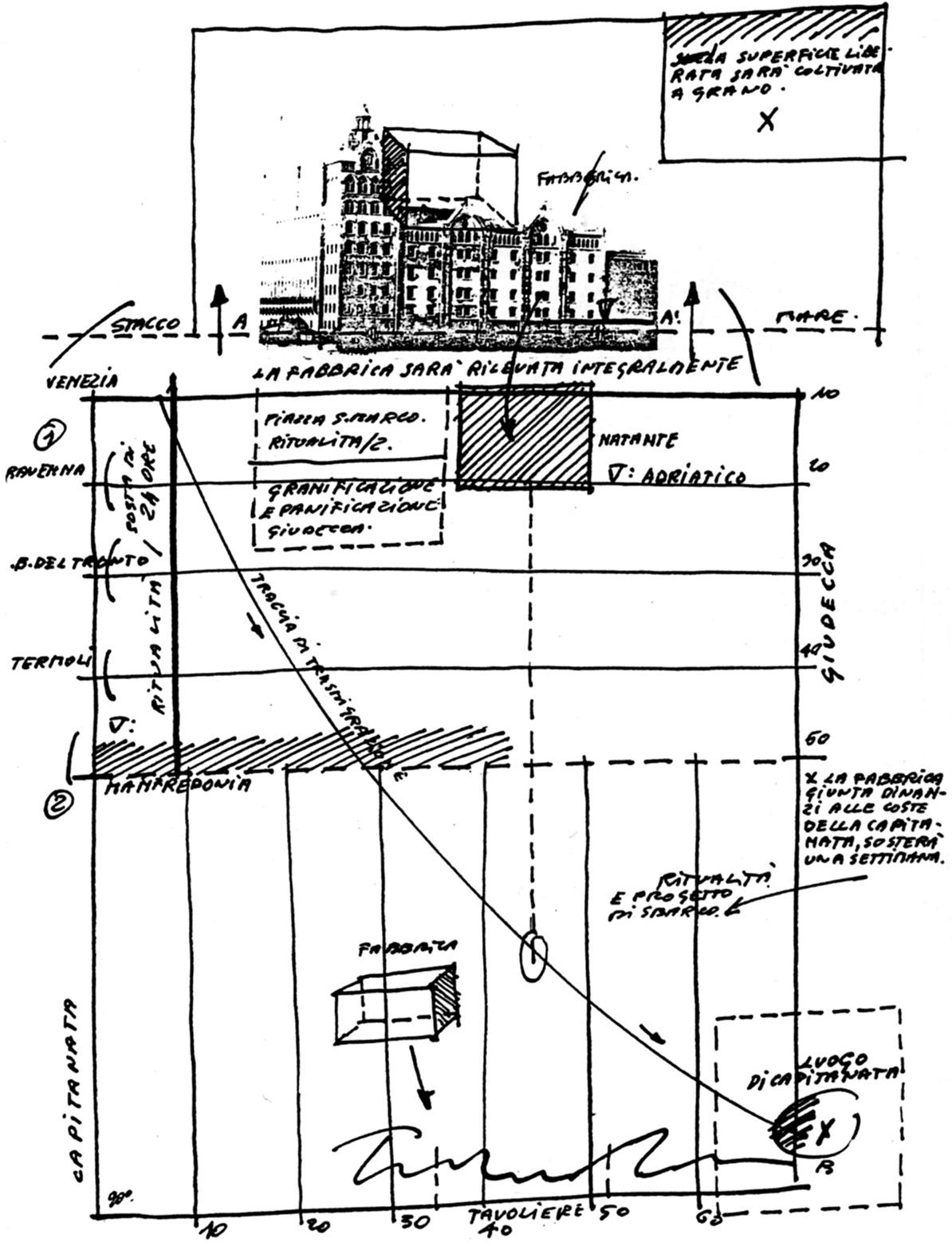 Fasi del Progetto di trasmigrazione del Molino - 3