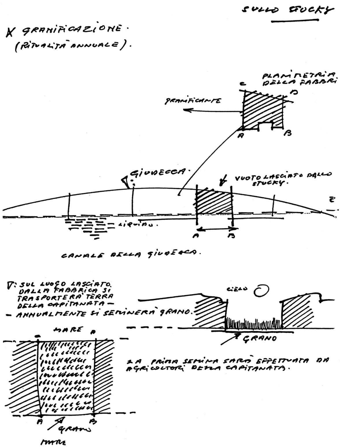 Fasi del Progetto di trasmigrazione del Molino - 5